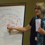 Explaining the results of her workshop: Marja Artamaa
